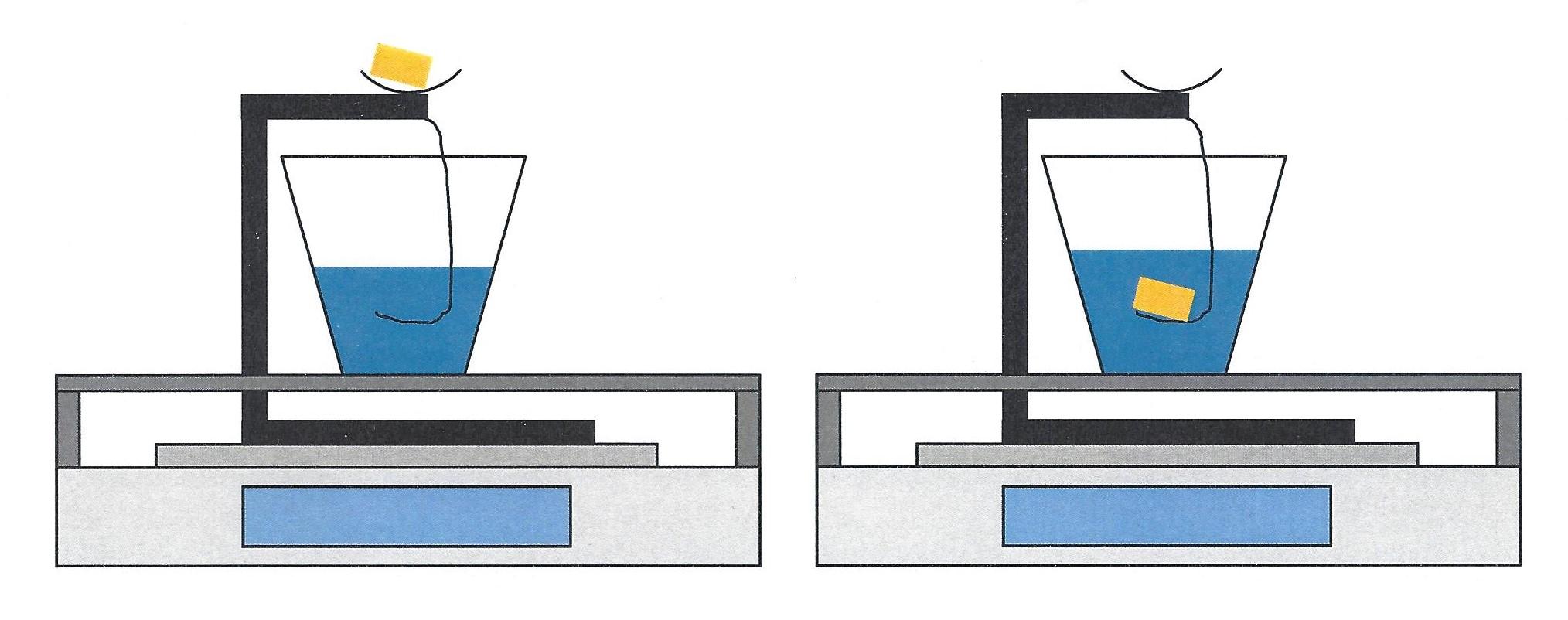 elastomer sample density calculation